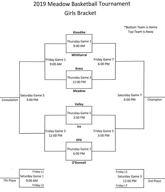 2019 Meadow Tournament (Girls Bracket)