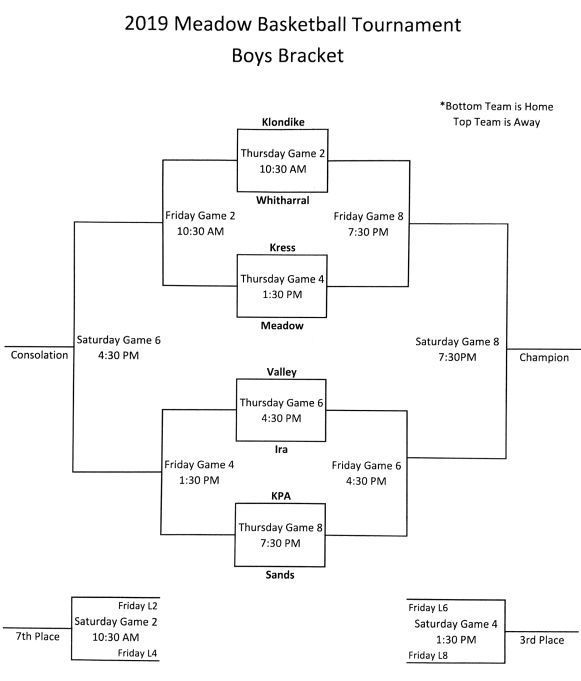 2019 Meadow Basketball Tournament (Boys Bracket)